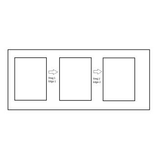 Passepartout 3 cutouts